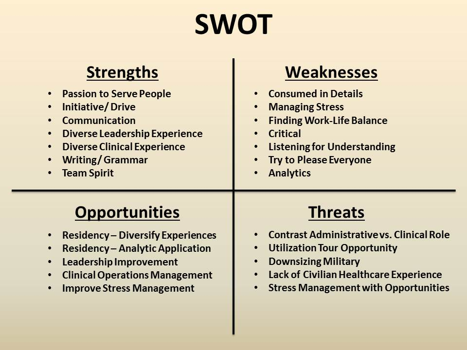 mayo clinic strength weakeness opportunities and threats Mayo clinic is a non-profit group of medical mayo clinic is a non profit business essay opportunities and threats) strengths: mayo has the following.